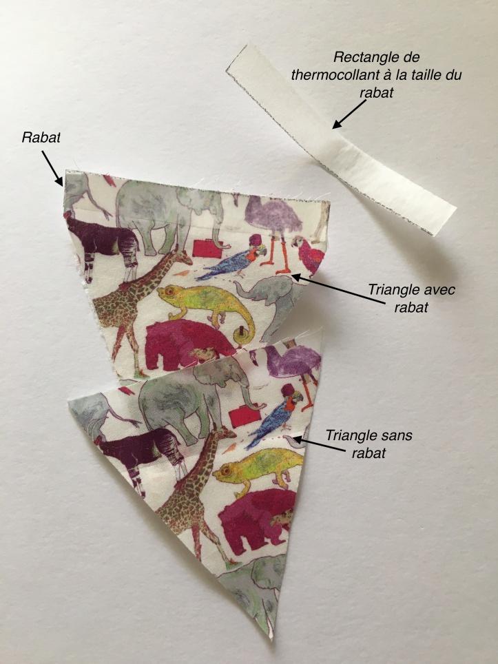 Fanion avec tissu à motif placé